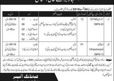 Aviation Spares Depot EME Multan Jobs 2018 Pak Army Latest Vacancies