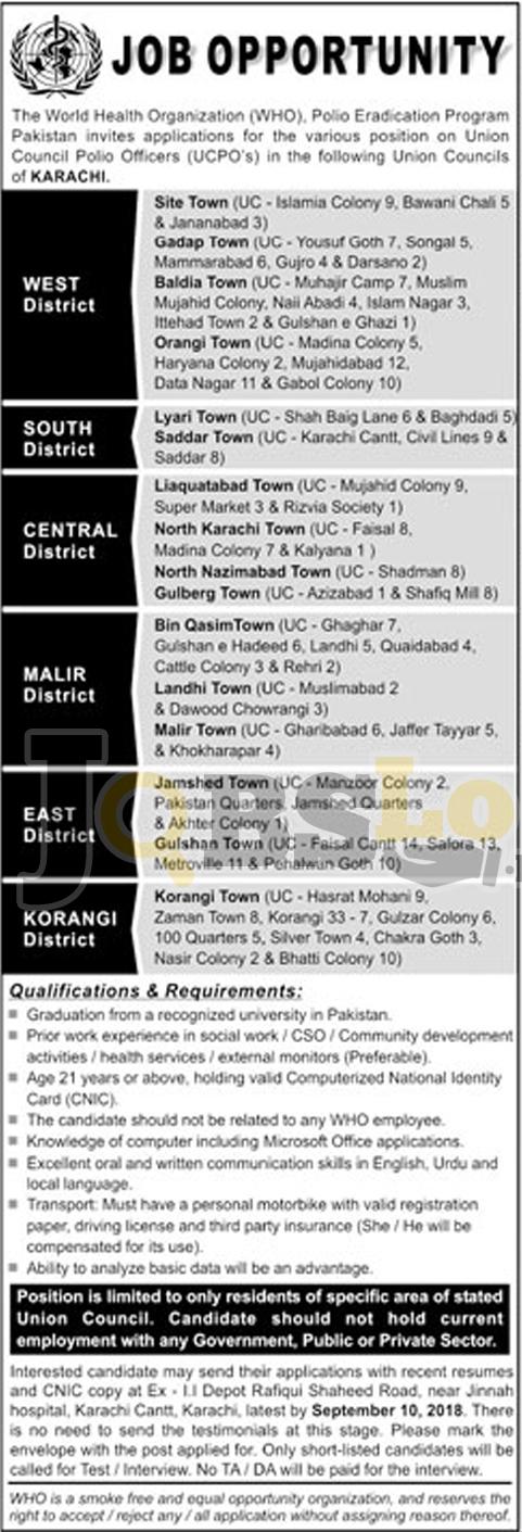 World Health Organization Jobs in Pakistan 2018 WHO Karachi Latest