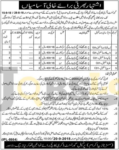 Jobs in Govt Degree college For Women Lahore September 2018 For Lab Attendant
