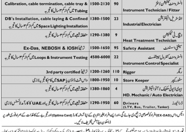 Descon Engineering Ltd Shutdown Jobs 2018 Abu Dhabi Latest