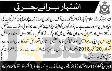Air Headquarters Islamabad Jobs 2018 Latest For Patwari