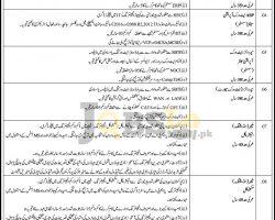 Karachi Shipyard Jobs 13 August 2018 Latest Career Opportunities