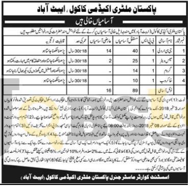 PMA Kakul Jobs 2018 Pakistan Military Abbottabad