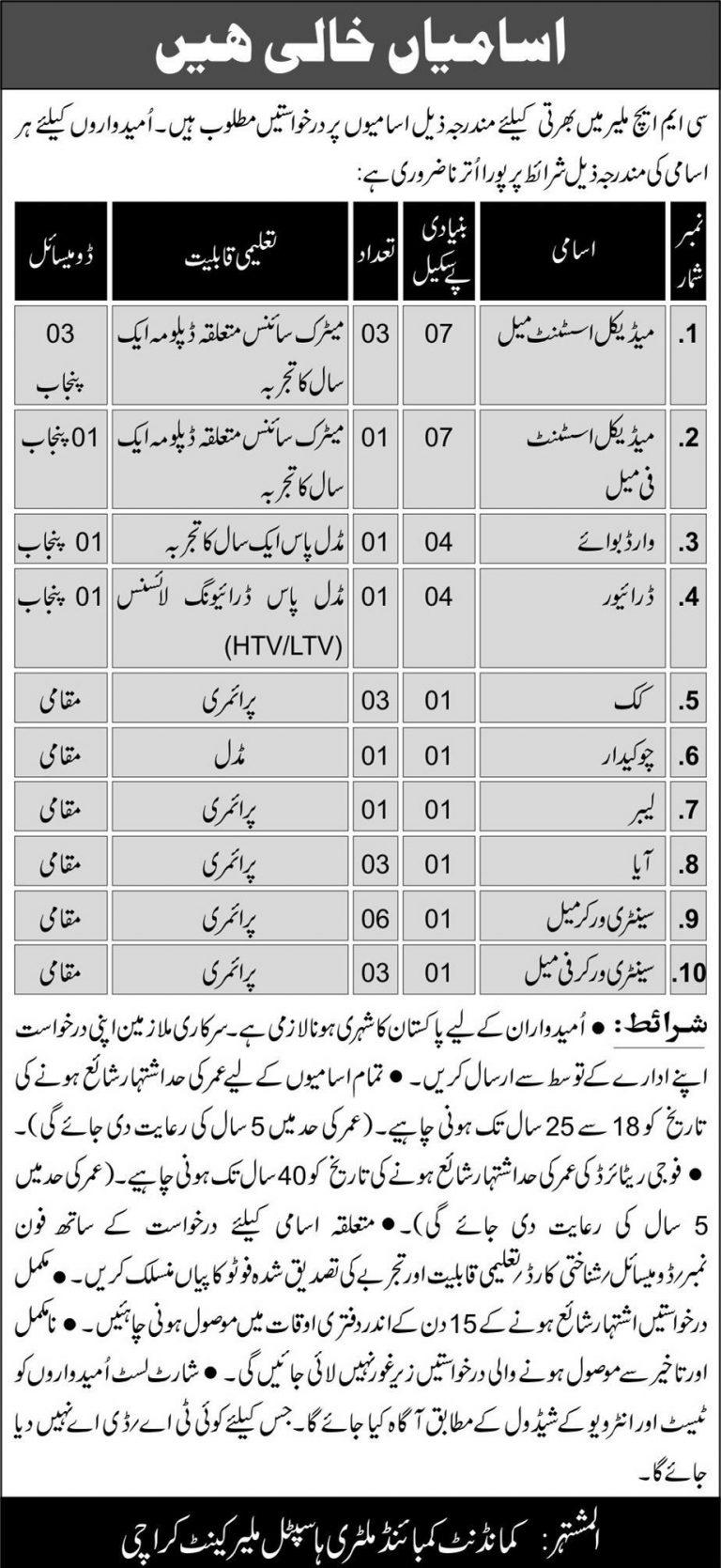 CMH Malir Jobs 2018 Karachi Combined Military Hospital