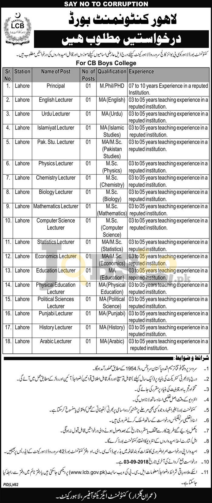 Lahore Cantonment Board Jobs 2018 CB College For Boys Latest