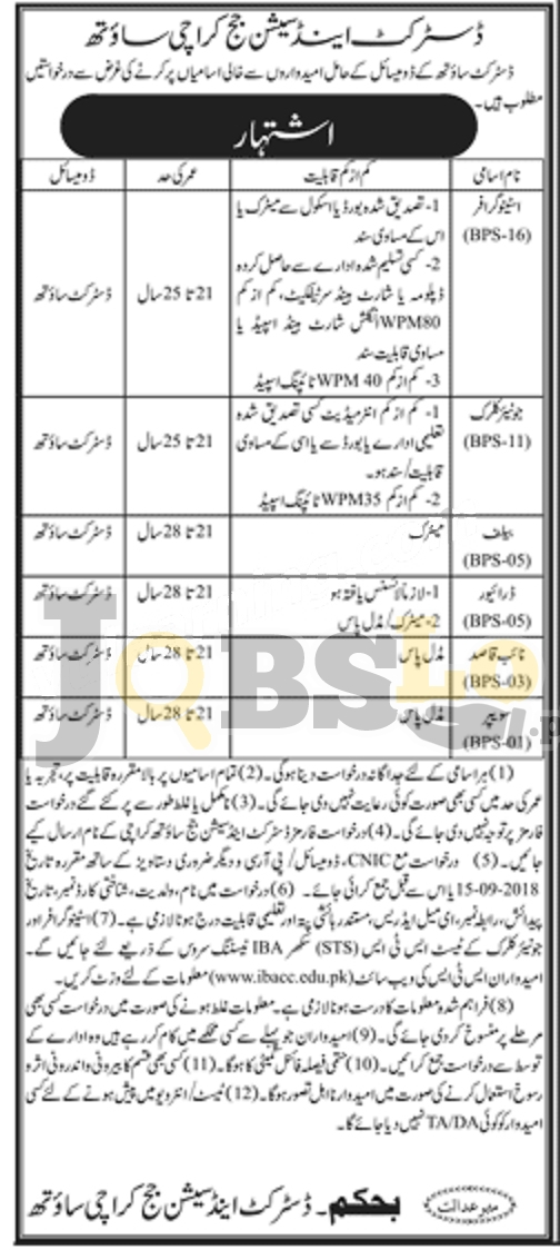 District and Session Court Karachi South Jobs 2018 Form Download www.ibacc.edu.pk