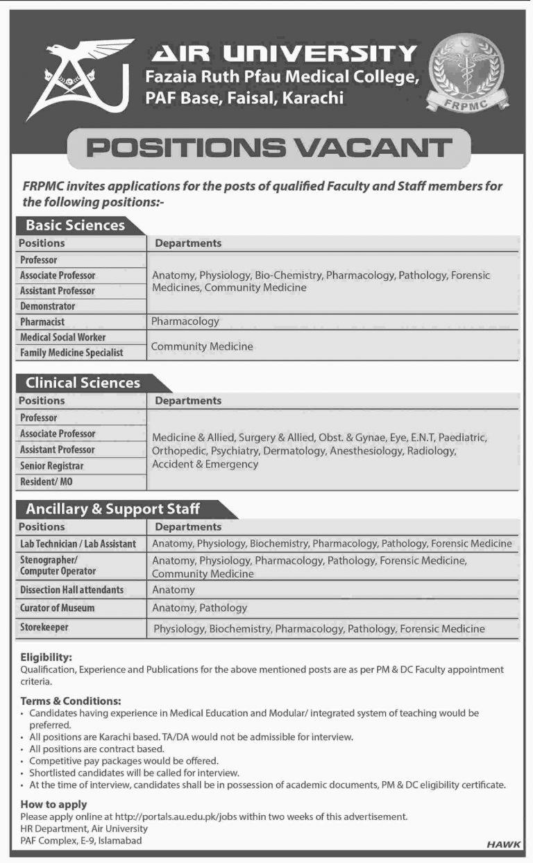 Air University Jobs 2018 Karachi Apply Online for Faculty Staff