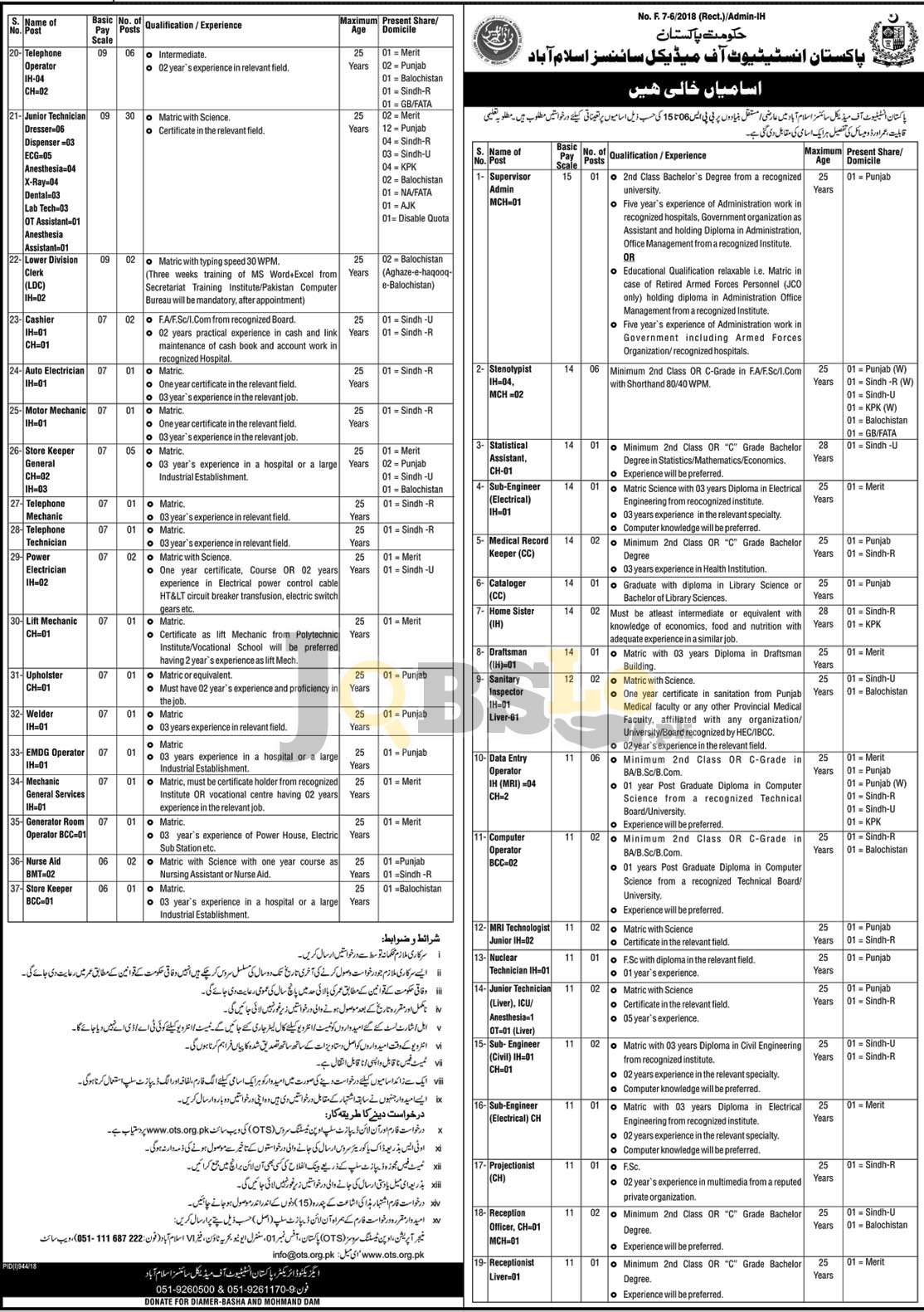www.pims.gov.pk Jobs 2018 Pakistan Institute of Medical Sciences