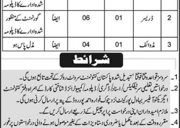 Cantonment Board Bahawalpur Jobs 2018 Latest Vacancies