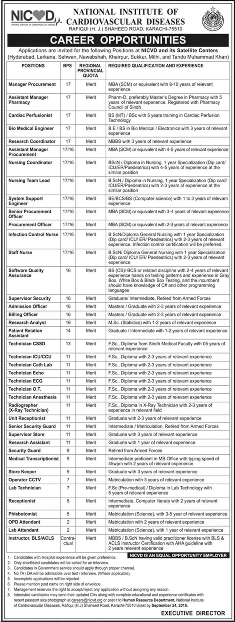 NICVD Hospital Karachi Jobs 2018 Latest For Supervisors & Technicians