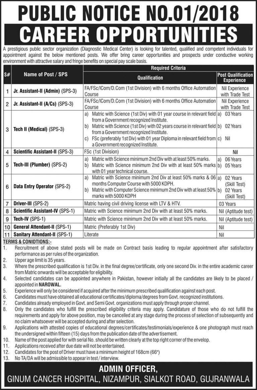 PAEC Jobs 2018 GINUM Cancer Hospital Gujranwala Latest