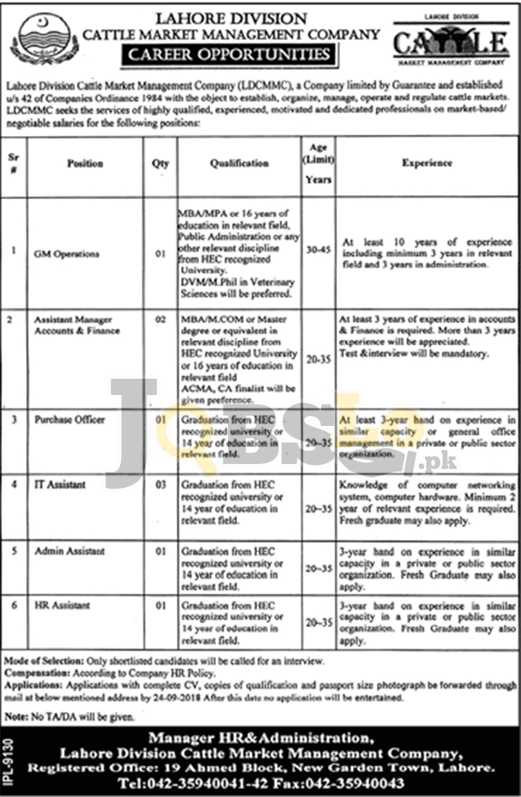 Jobs in Lahore Cattle Market Management Company LDCMMC 2018 Latest Careers Opportunities