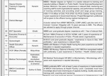 PPHI Sindh Jobs 2018 Apply Online Latest Vacancies in Multiple Cities
