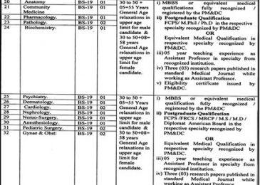 DG Khan Medical College Jobs 2018 Teaching Hospital Career Opportunities