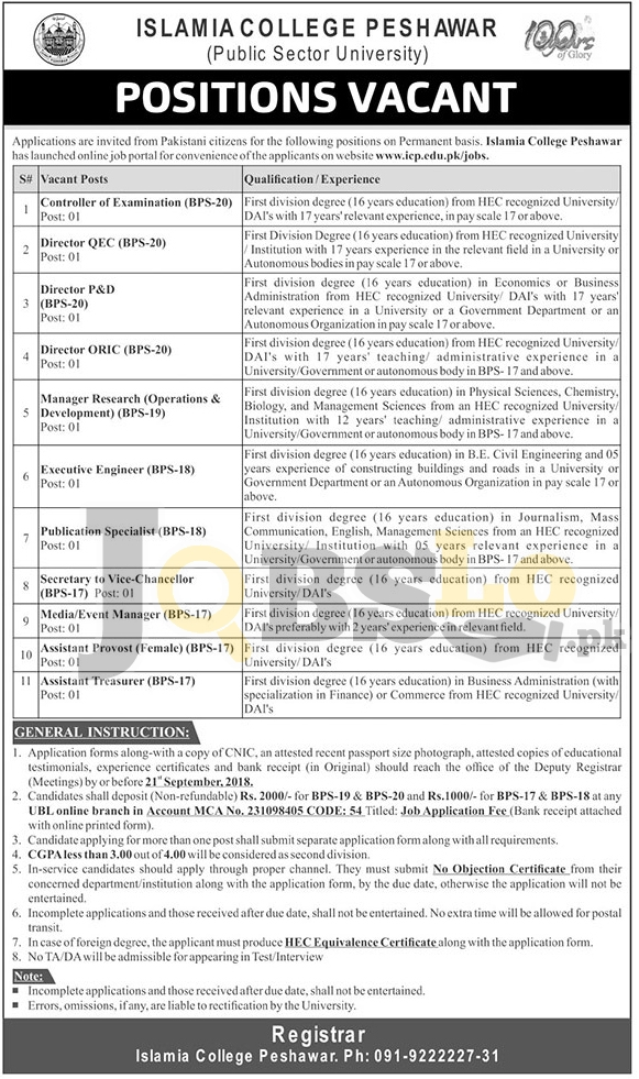 Islamia College Peshawar Jobs 2018 Online Apply Latest Advertisement