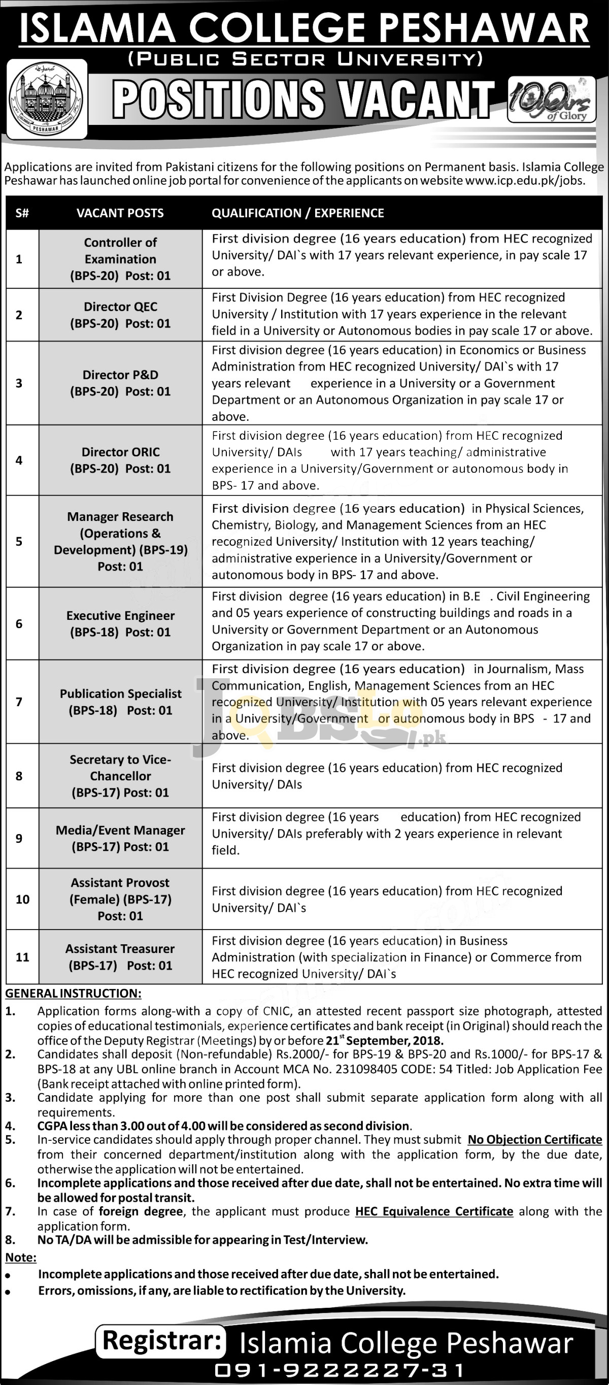 Islamia College Peshawar Jobs 2018 Online Apply For Latest Careers Oppertunities