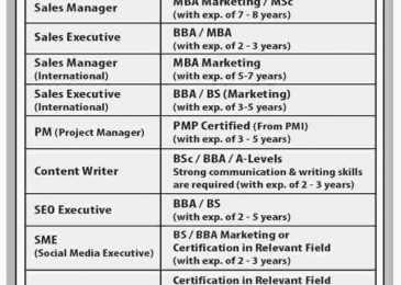 SI Global Solutions Pvt Ltd SIGBL Jobs 2018 Latest Downlaod Application Form
