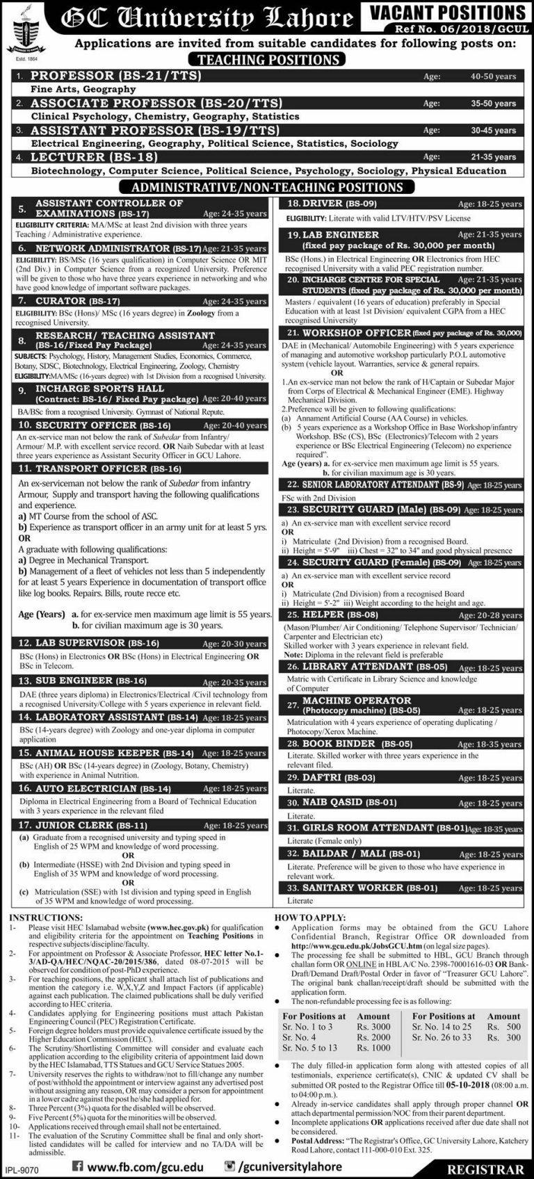 GC University Lahore Jobs 2018 Application Form Download Latest Vacancies