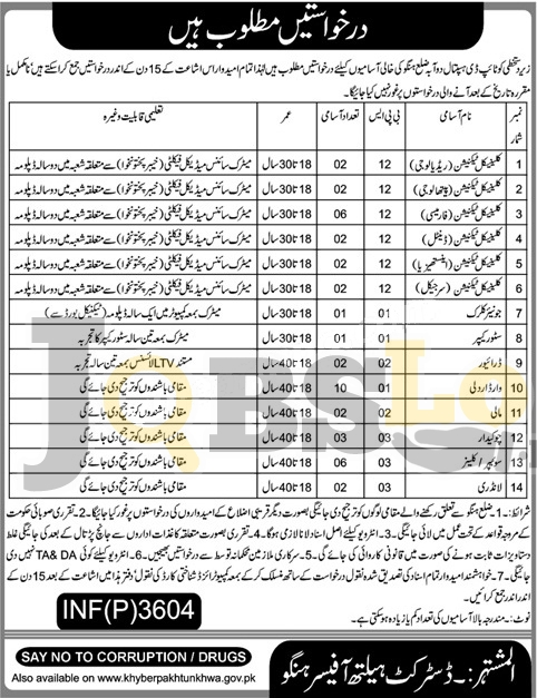 District Health Officer Hangu Jobs 2018 DHO Latest Vacancies