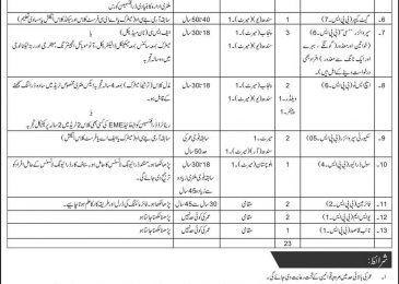 PO Box 240 GPO Rawalpindi Jobs 2018 in Pakistan Army Downlaod Applciation Form Latest
