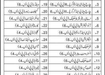 MES Jobs 2018 Pak Army Application Form Download For RTE Staff