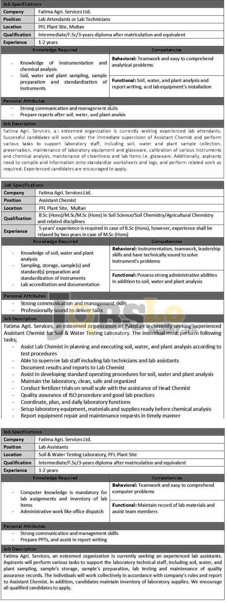 Jobs in Fatima Agriculture Services Ltd Sep 2018 For Assistant Chemist & Lab Attendant