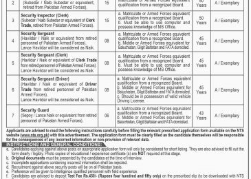 NTDC WAPDA Jobs 2018 NTS Application Form Download Check Online Test Date