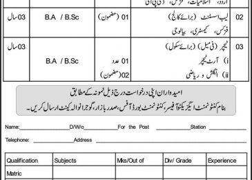 Cantonment Board Gujranwala Jobs 2018 CB Girls Inter College For Teaching Staff