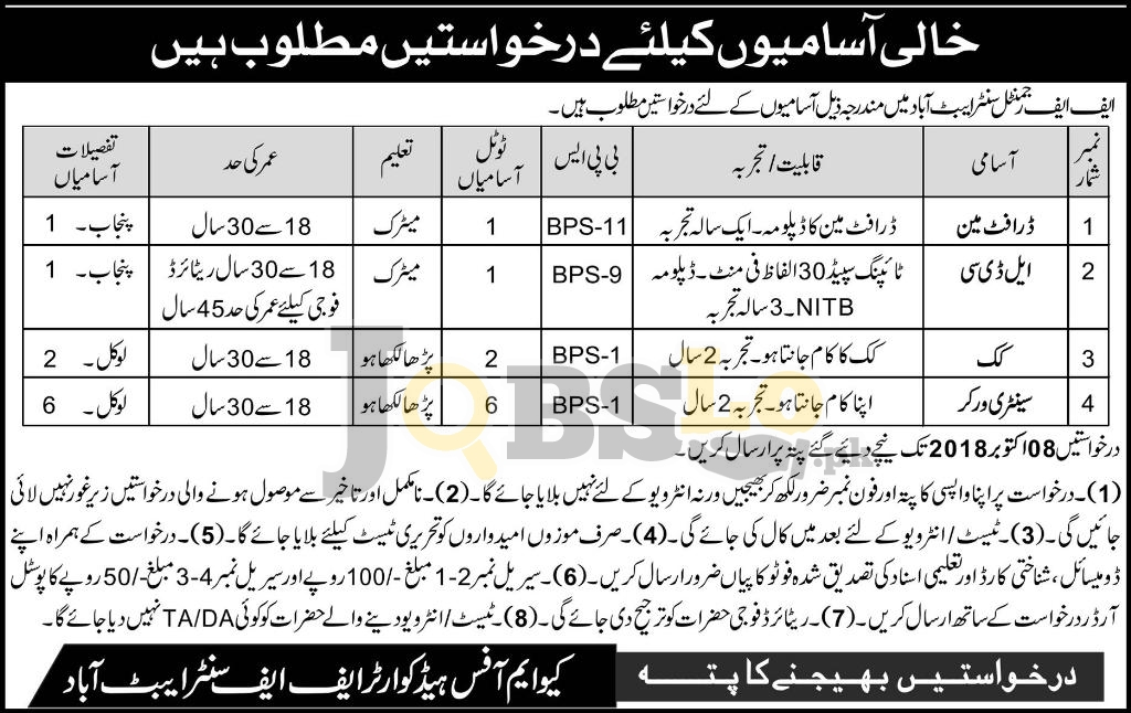 PAK Army Jobs 2018 FF Regiment Centre Abbottabad Latest