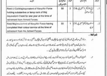 Jobs in Armed Services Board AJK 2018 For Deputy & Assistant Director