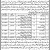 Jobs in District Health Officer Karak Sep 2018 For Generator Operator