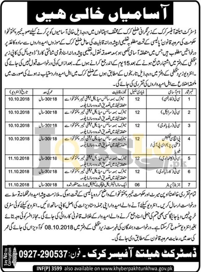 Jobs in District Health Officer Karak Sep 2018 For Generator Operator