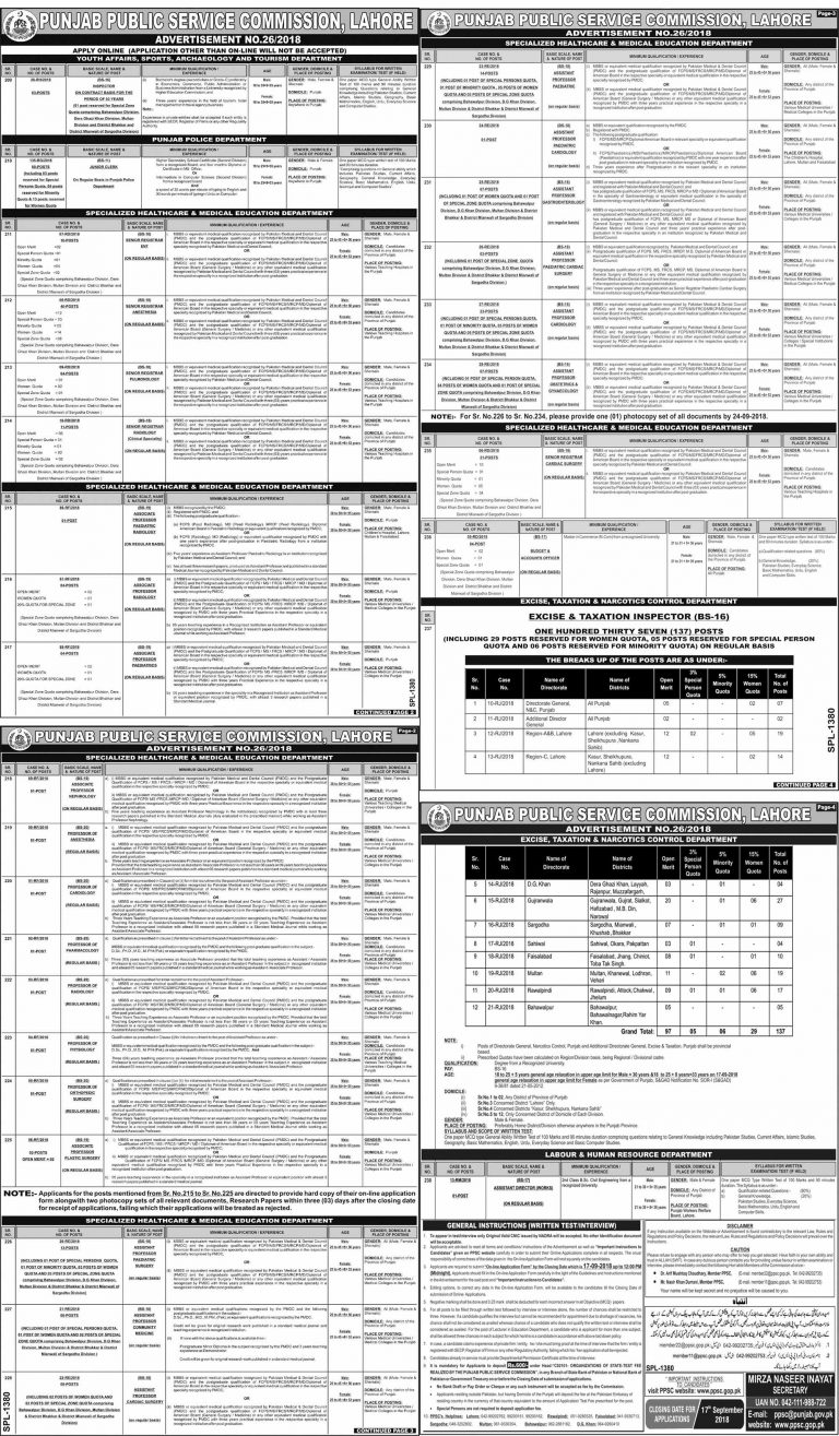 Excise and Taxation Punjab Jobs 2018 Application Form Online – www.ppsc.gop.pk