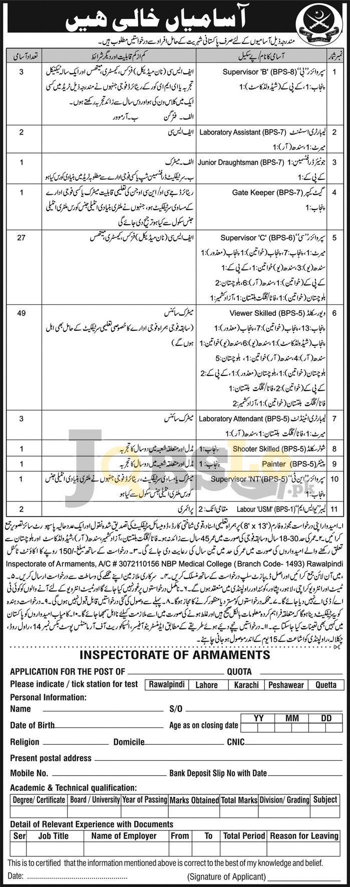 Inspectorate of Armaments Rawalpindi Jobs Application Form 2018