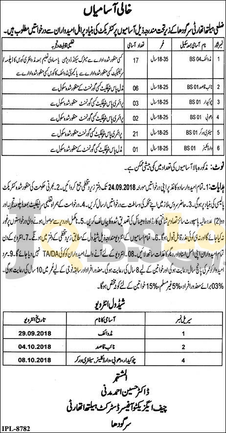 District Health Department Sargodha Jobs Sep 2018 For MidWife