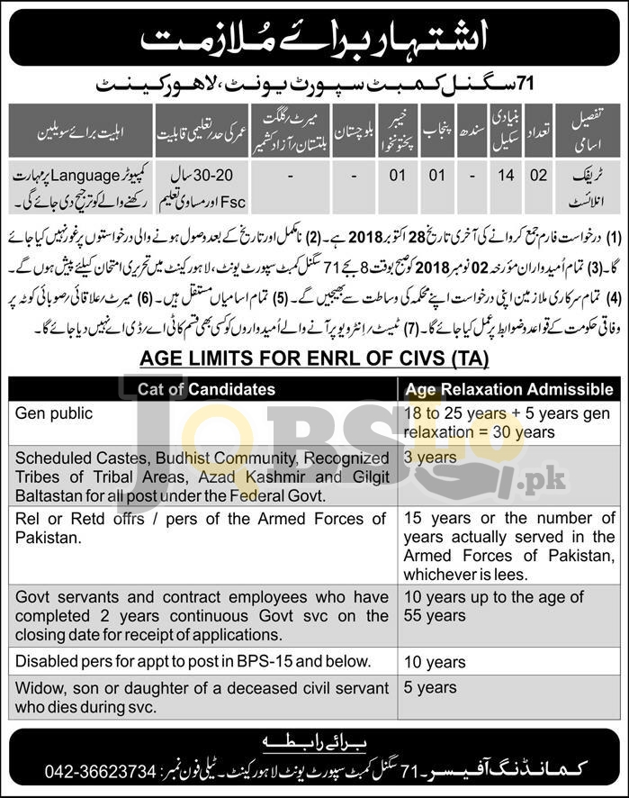 Pakistan Army 71 Signal Combat Support Unit Lahore Cantt Jobs October 2018 Latest