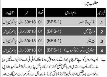 ISSB Jobs 2018 Inter Services Selection Board Gujranwala Cantt in Pakistan