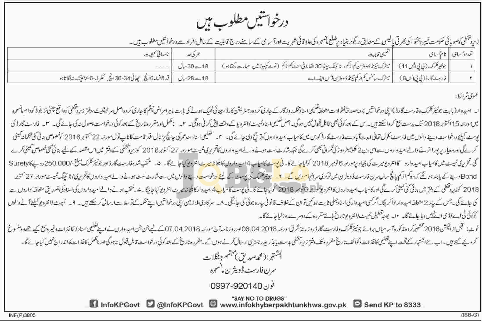Forest Department KPK Jobs 2018 For Division Mansehra Latest