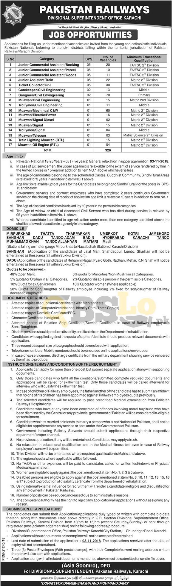 Pakistan Railway Jobs 2018 Karachi Sindh Division Latest Advertisement