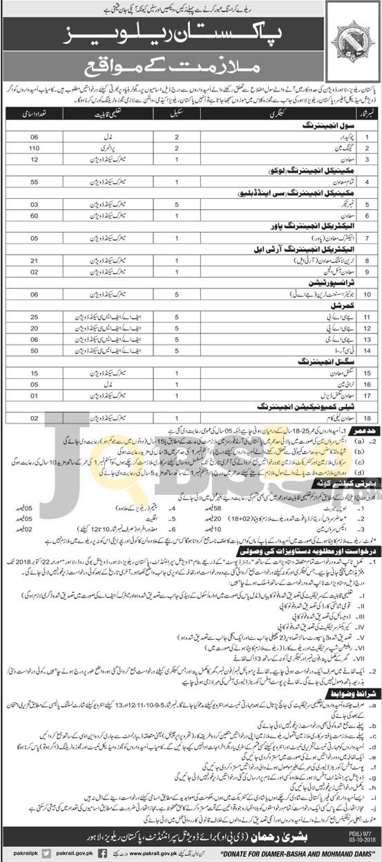 Pakistan Railway Jobs 2018 Lahore Division Latest October Advertisement