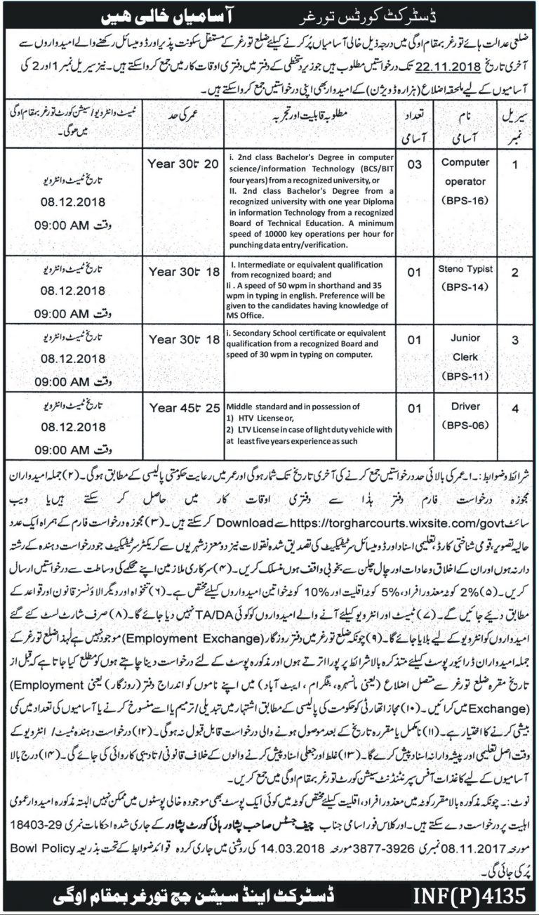 District and Session Court Jobs 2018 Torghar Application Form Download Test Date