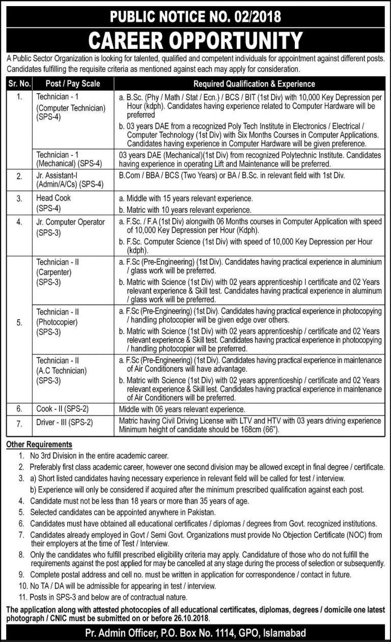 PO Box 1114 Jobs 2018 GPO Islamabad Latest Vacancies