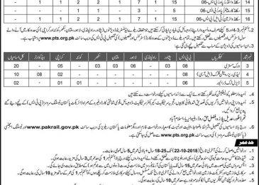 Pakistan Railway Jobs 2018 PTS Application Form Last date