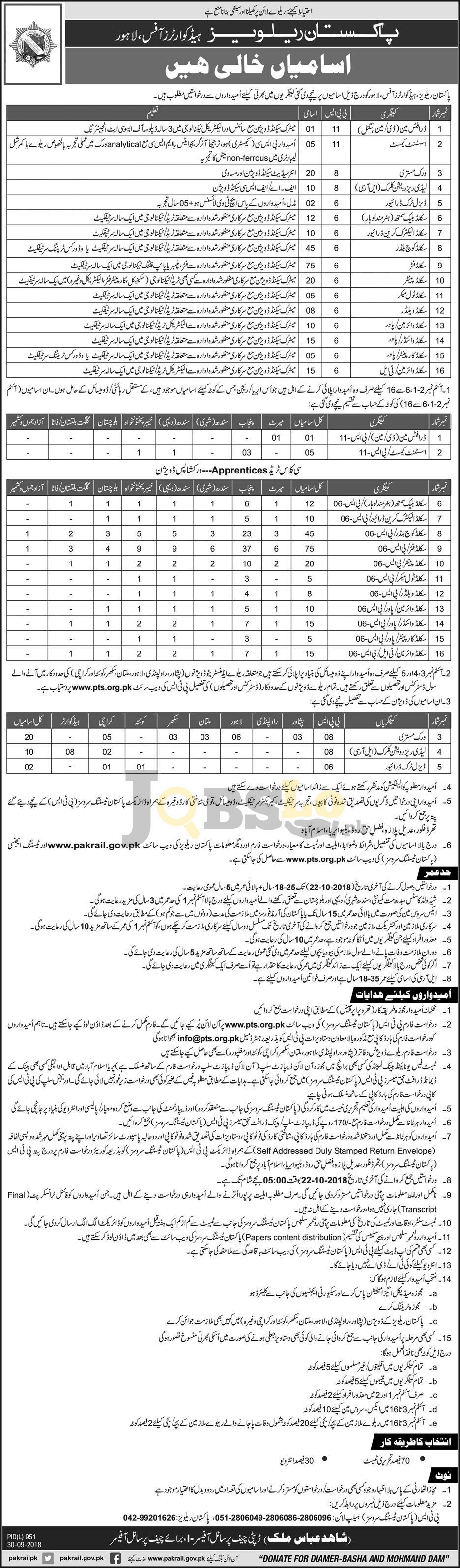 Pakistan Railway Jobs 2018 PTS Application Form Last date