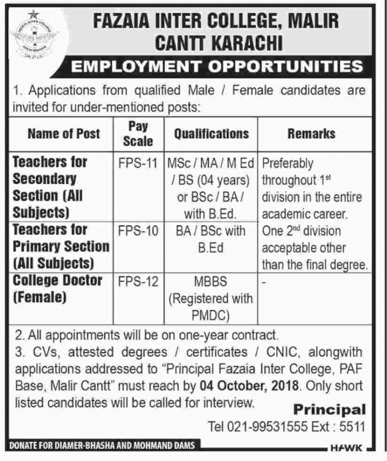 Jobs in Fazaia Inter College PAF Base Karachi 2018 For Lecturers