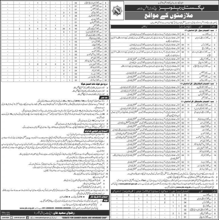 Pakistan Railway Sub Engineer Jobs 2018 PTS Application Form Latest