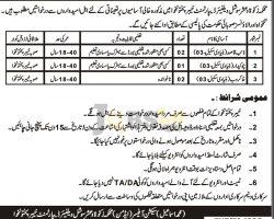 Zakat and Ushr Department KPK Jobs 2018 Peshawar Latest Vacancies