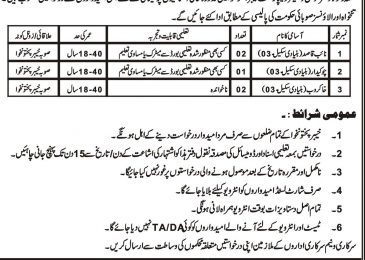 Zakat and Ushr Department KPK Jobs 2018 Peshawar Latest Vacancies