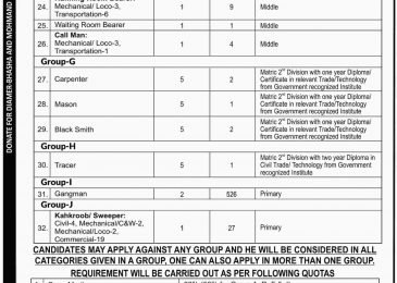 Pakistan Railway Jobs 2018 Sukkur Division Application Form Last Date
