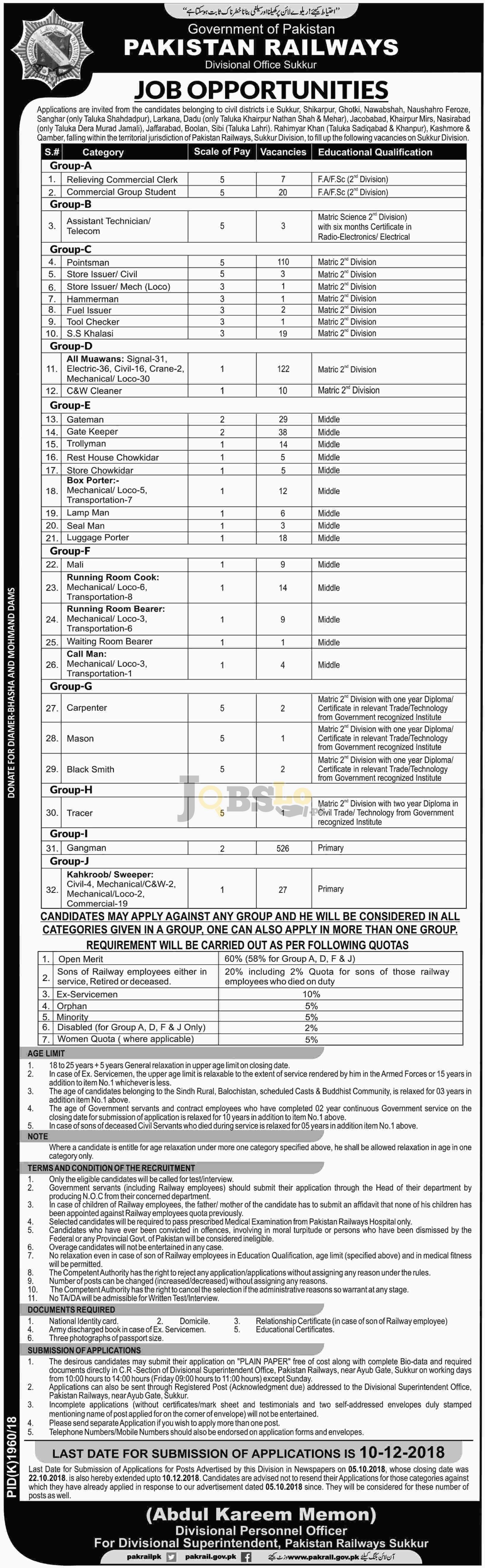 Pakistan Railway Jobs 2018 Sukkur Division Application Form Last Date